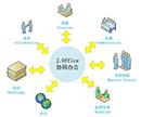 SIPM/BCDP